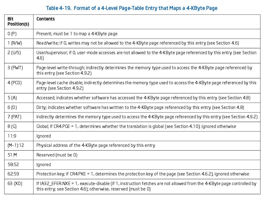 Page table metadata